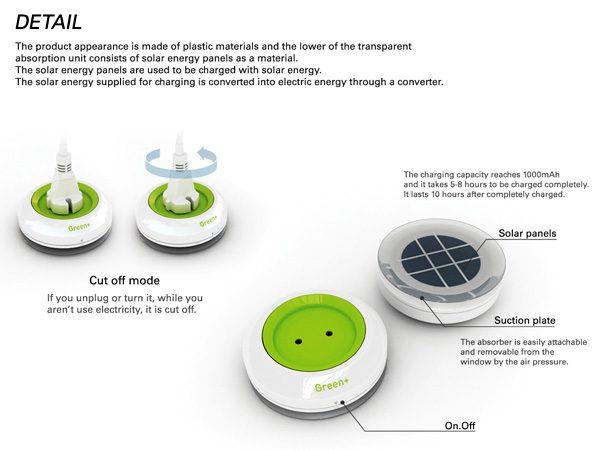 Solar Energy Powered Socket 2