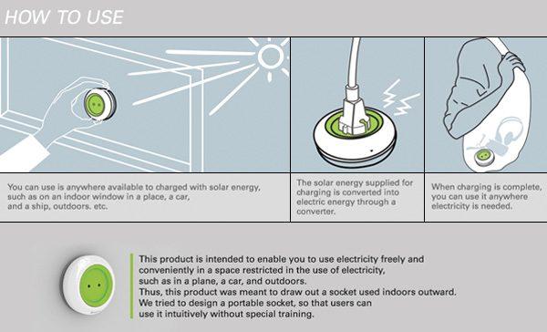 Solar Energy Powered Socket 3