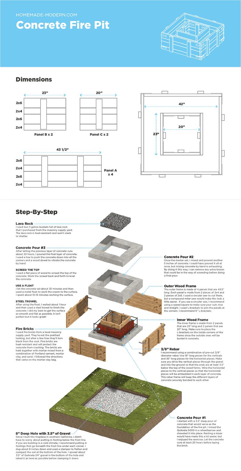 wie man ein modernes firepit baut diy dekorationen. Black Bedroom Furniture Sets. Home Design Ideas