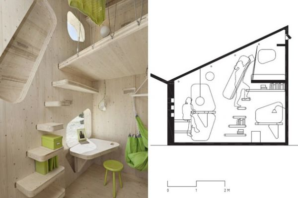 smart-student-units-6-architecture
