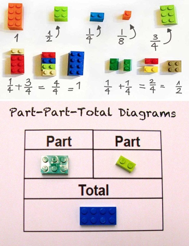 How To Teach Your Kids Math Concepts Using Legos 1