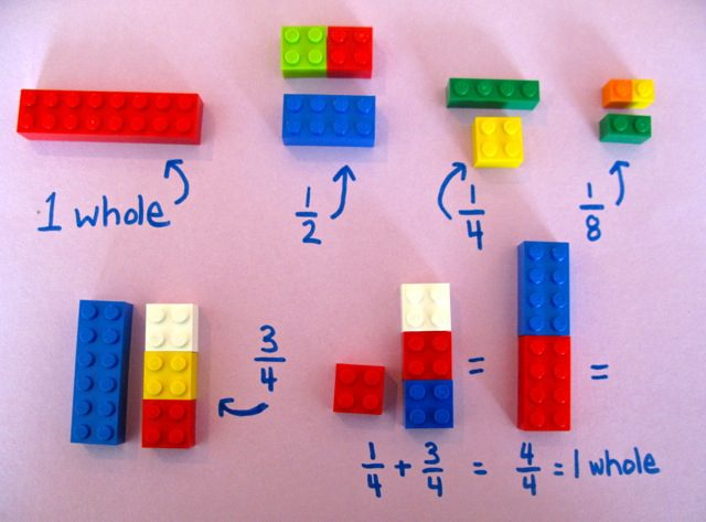 How To Teach Your Kids Math Concepts Using Legos 3
