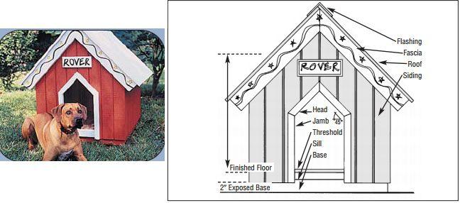 10 Free Dog House Plans 7